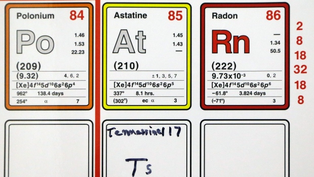 Periodic table elements named for moscow japan tennessee 24news new york youll soon see four new names on the periodic table of the elements including three that honour moscow japan and tennessee urtaz Images